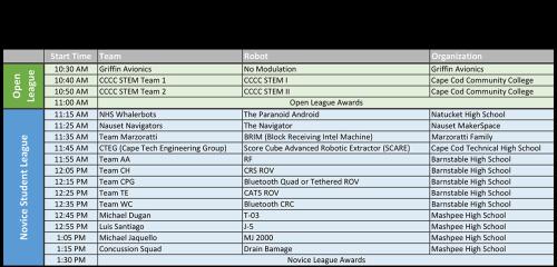 ccmmf_robot_schedule